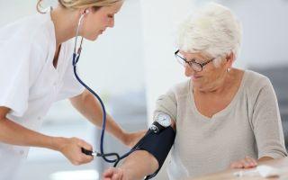 Методы лечения гипертонического криза