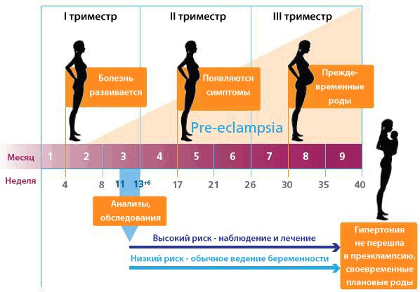 Особенности диагностики заболевания