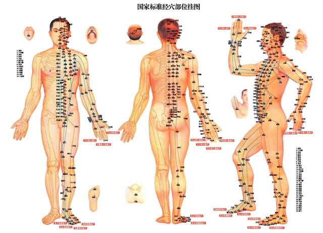 Акупунктурные точки для снижения артериального давления