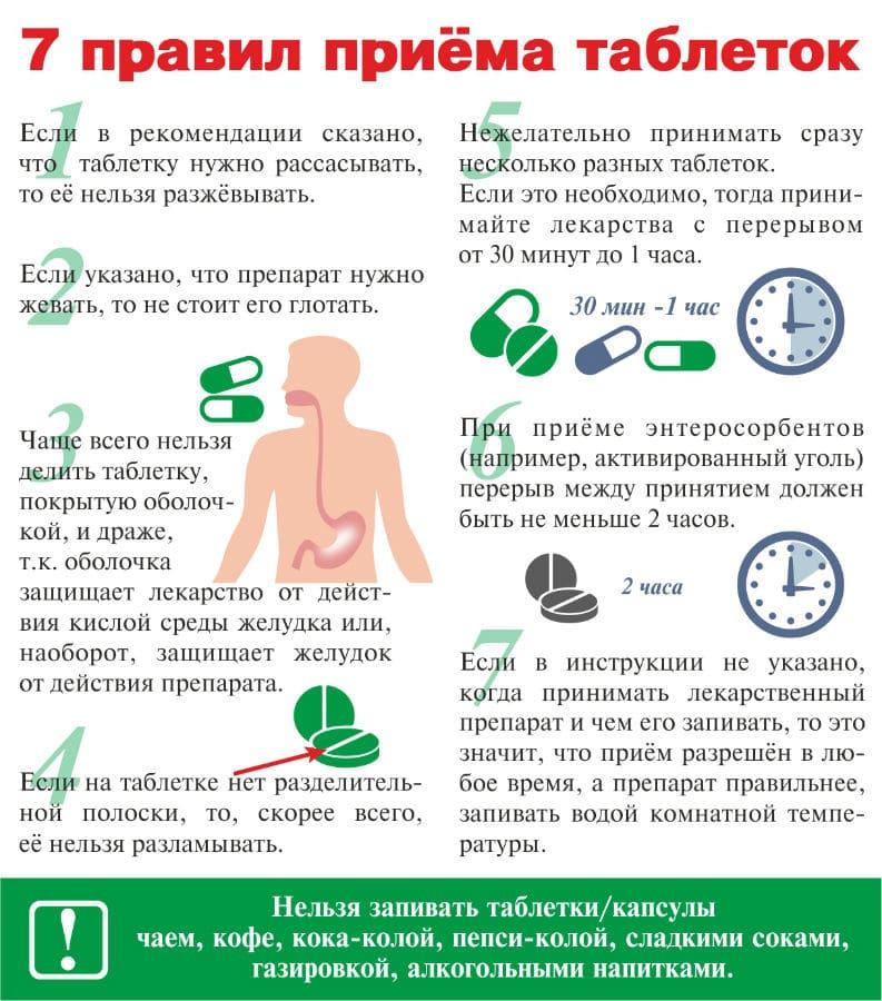 Как пить таблетки