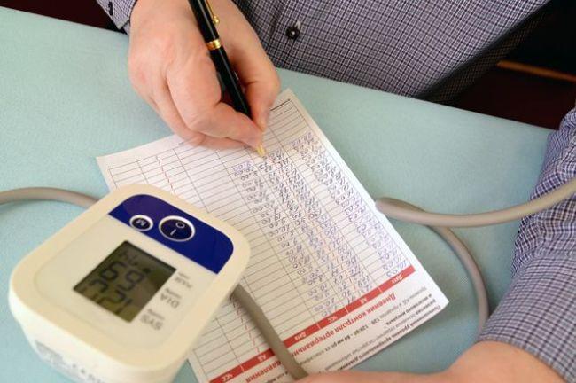 Дневник самоконтроля артериального давления таблица