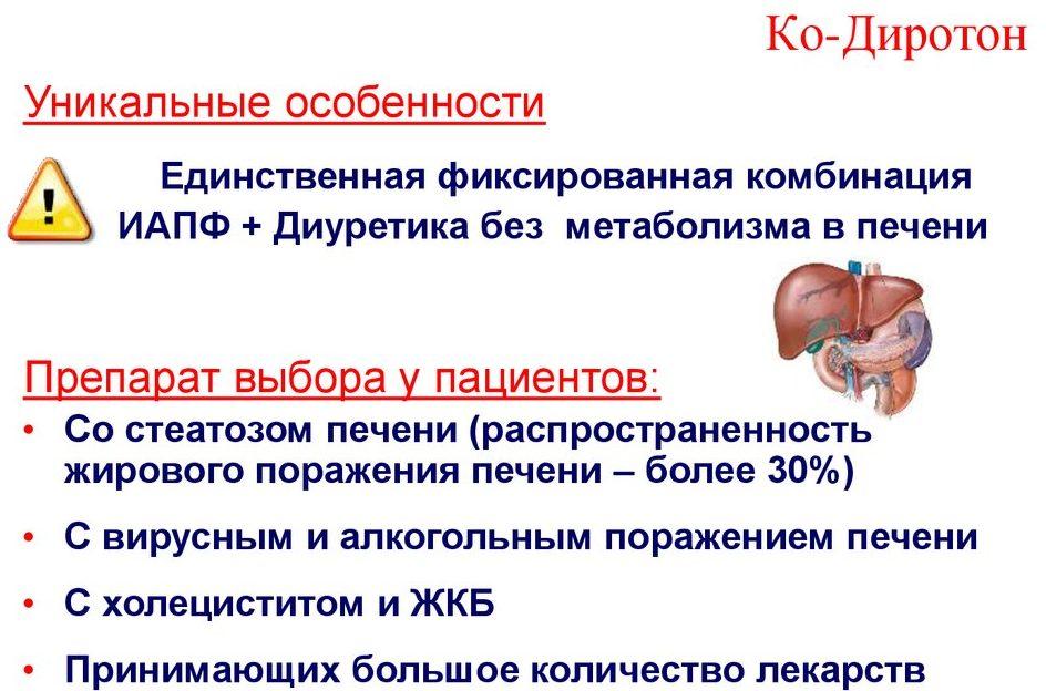 Препарат Ко-Диротон
