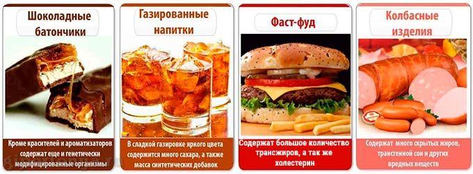 Вредные продукты при давлении