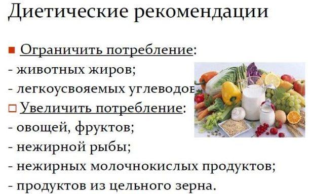 Что нельзя есть при гипертонии
