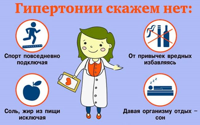 Как предотвратить гипертонию