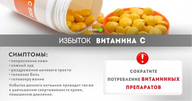 Избыток витамина С вызывает гипертонию