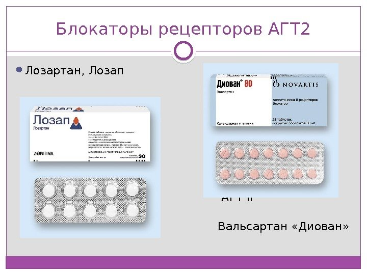 Взаимодействие Лозапа с другими препаратами