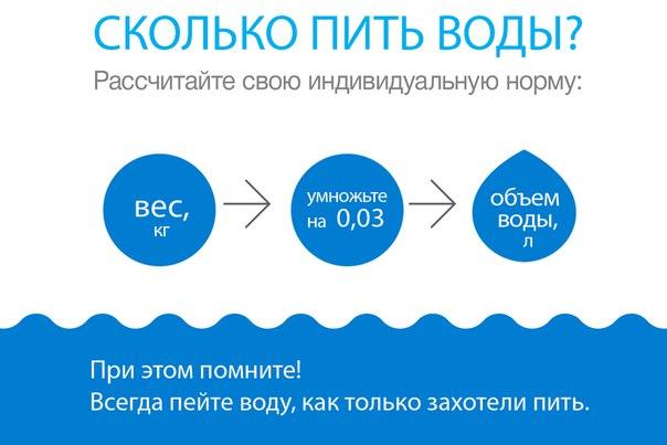 Как рассчитать сколько нужно пить воды